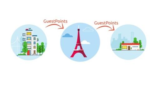 hébergement pas cher à Paris cet été